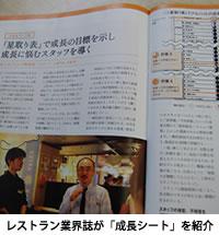 アルバイト評価が雑誌に掲載されました